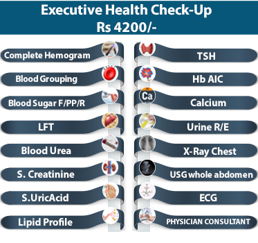 health checkup 3